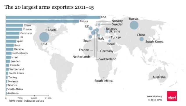 20_largest_exporters_map_1