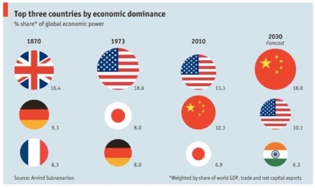 yukselen-kuresel-populizm