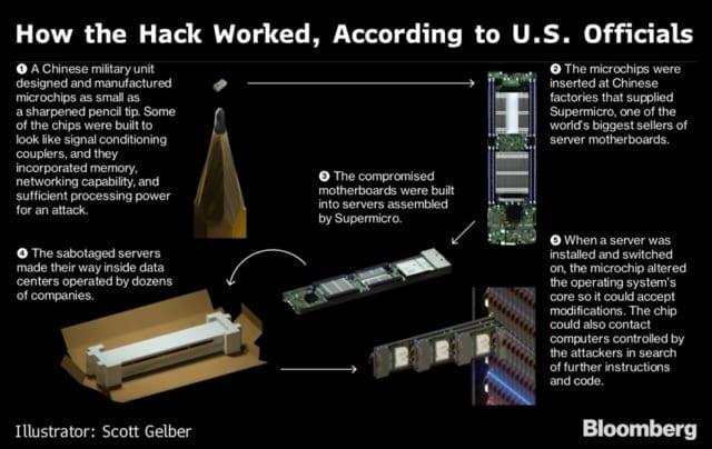 siber-casusluk-ve-turkiye