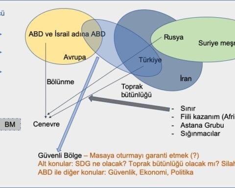 guvenli-bolge