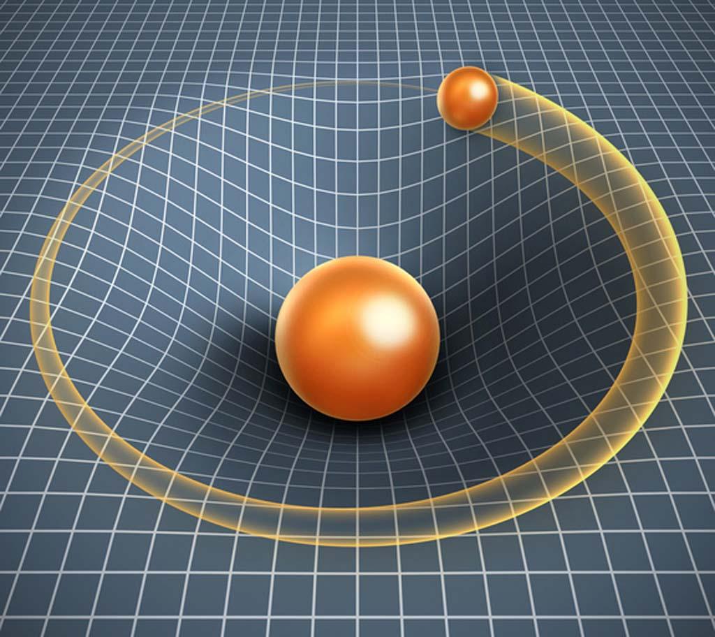 politik-gravitasyon