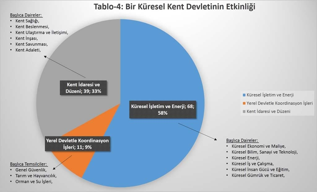 kuresel-kent-devletine-gecis-mi